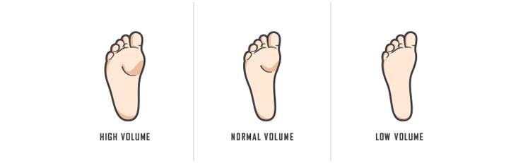 feet-volume_01