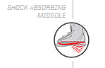 Shock absorbing midsole The Shock Absorbing insert will allow the skier to land big air more safely and comfortably with more control.