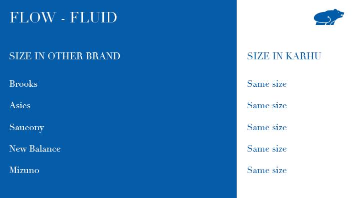 Size adviser FluidFlow